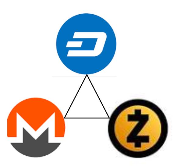 【通貨】匿名通貨の時代は終了!?3兄弟を紹介します。