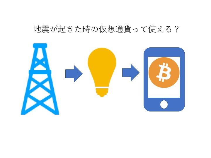 【災害 X 仮想通貨】地震が起きた時には、仮想通貨は使える?