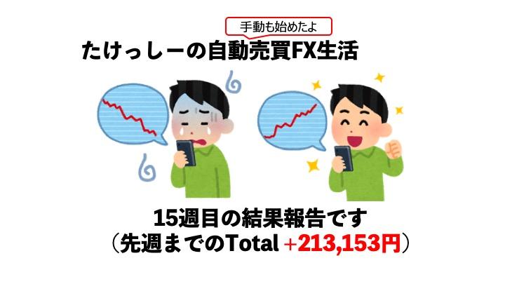 【FX】ツール自動売買FX15週目、実績はいかに?
