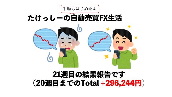 【FX】ツール自動売買FX21週目、実績はいかに?